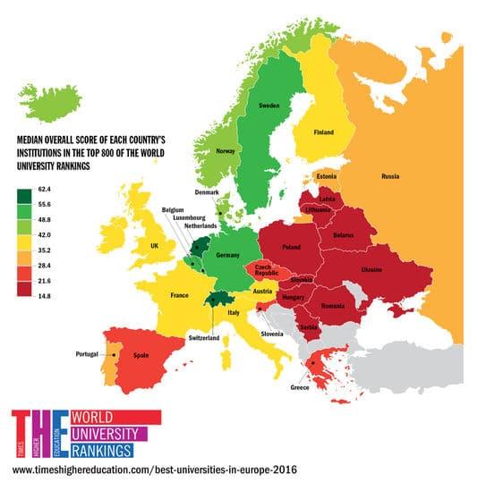 Score des universités de chaque pays du top 800 mondiales